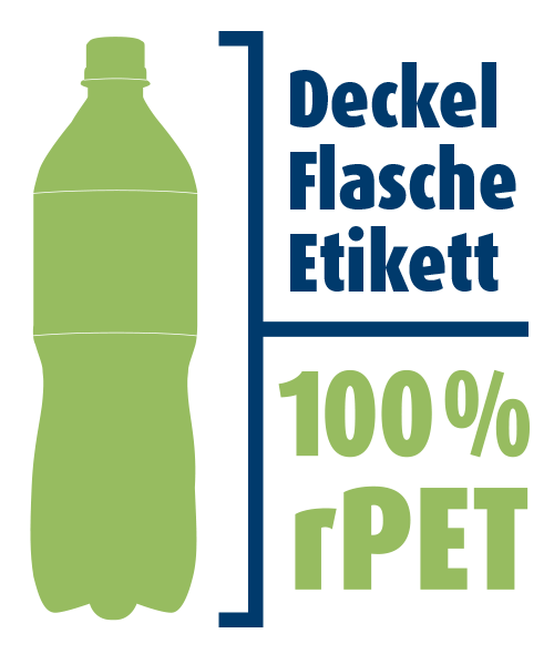 Illustration VILSA Flasche aus 100 % rPET